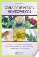 Libro de Tabla De Remedios Homeopáticos