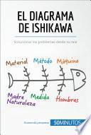 Libro de El Diagrama De Ishikawa